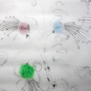 vizualizavias-Fraylingo-eskizas_Research in art and design